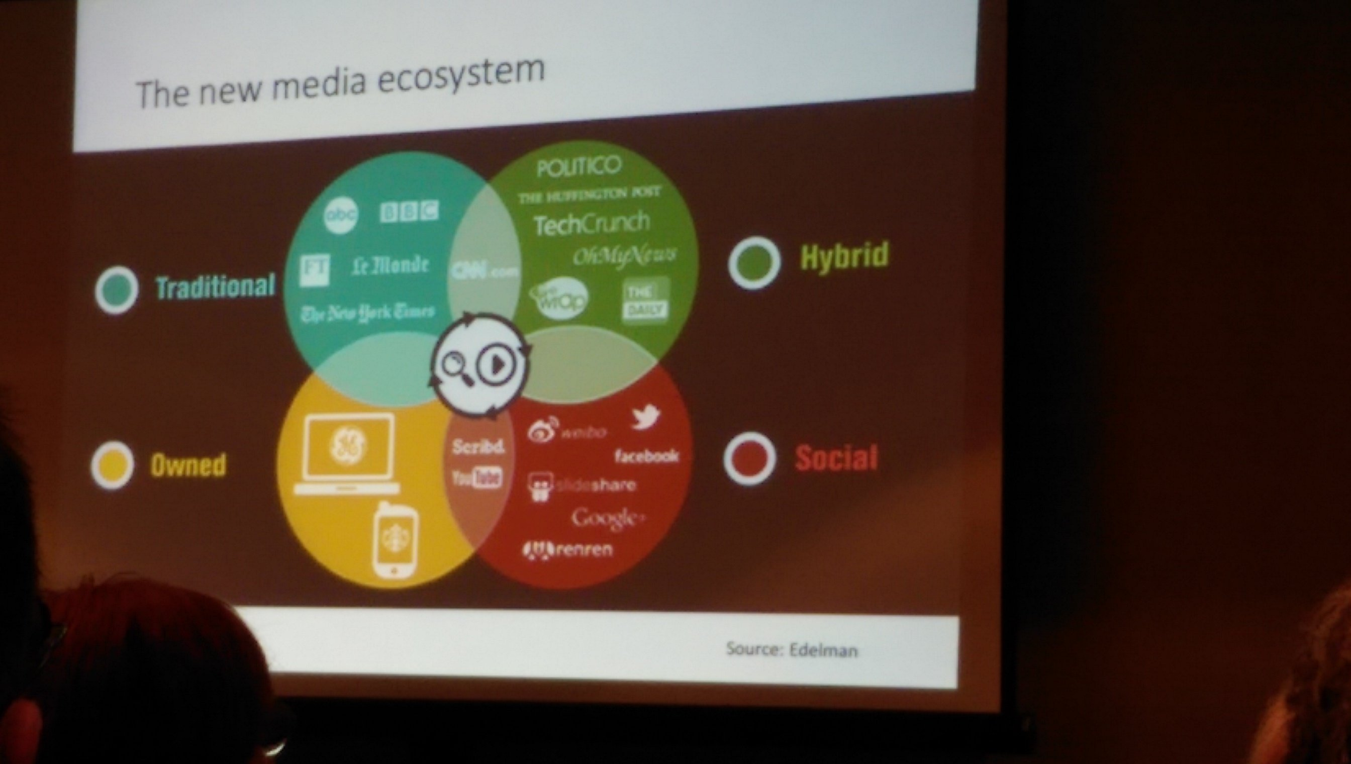 """The media system """"Clover Leaf"""" from the panel Source: Contently"""