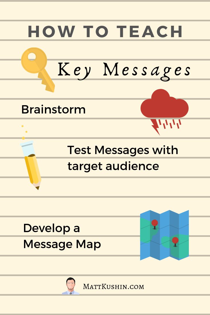 Teach-Key-Messages-Class-Activity
